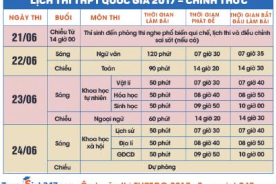Lịch thi THPT quốc gia năm học 2016-2017